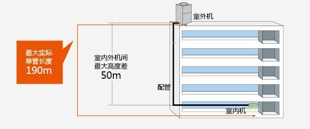定频空调室外机接线图