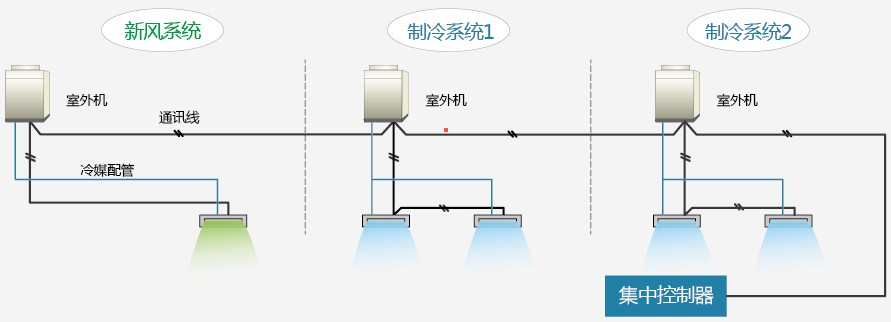 空调冷气素材图片