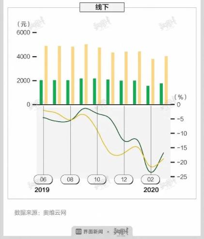 【HVAC】史上最严空调新标7月1日执行插图5